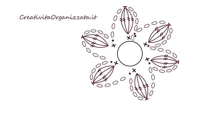 schema fiore a uncinetto con 6 petali
